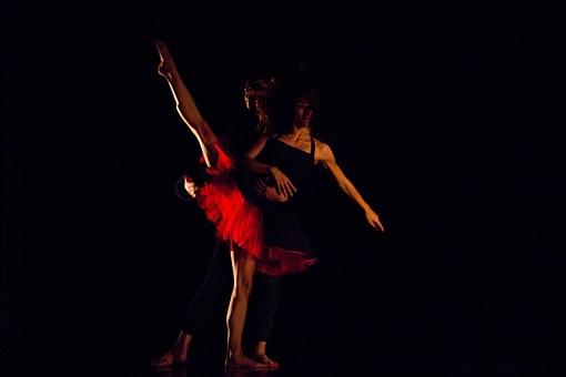 Let Us Understand Choreography